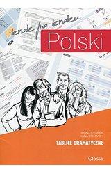 Polski, Krok po Kroku: Tablice gramatyczne